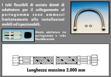 Ambiente sicuro - Tubo gas cucina lunghezza massima ...